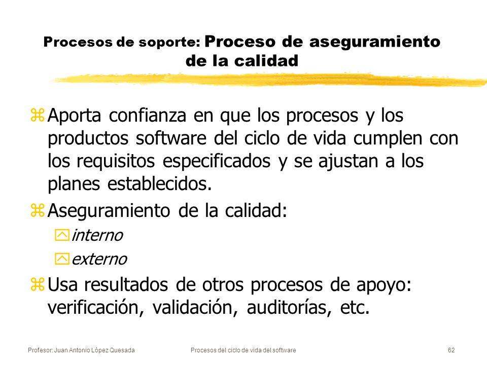 Profesor: Juan Antonio López QuesadaProcesos del ciclo de vida del software62 Procesos de soporte: Proceso de aseguramiento de la calidad zAporta conf