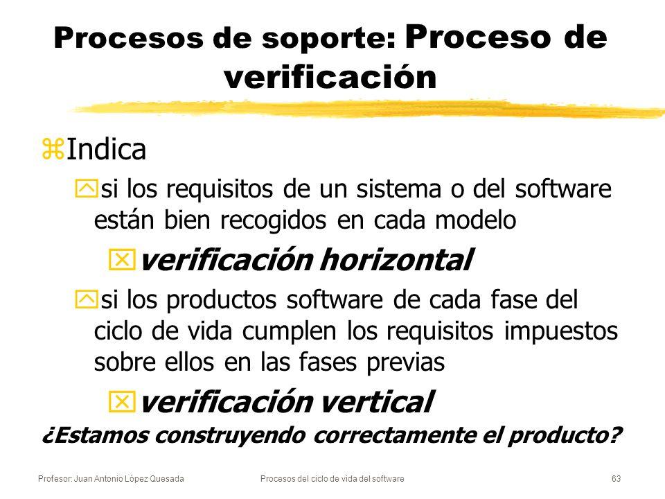 Profesor: Juan Antonio López QuesadaProcesos del ciclo de vida del software64 Procesos de soporte: Proceso de validación zIndica si el sistema o software final cumple con las necesidades del usuario.