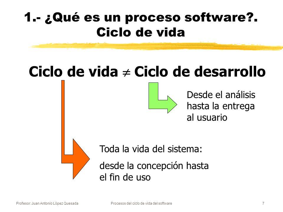 Profesor: Juan Antonio López QuesadaProcesos del ciclo de vida del software7 Ciclo de vida Ciclo de desarrollo Desde el análisis hasta la entrega al u