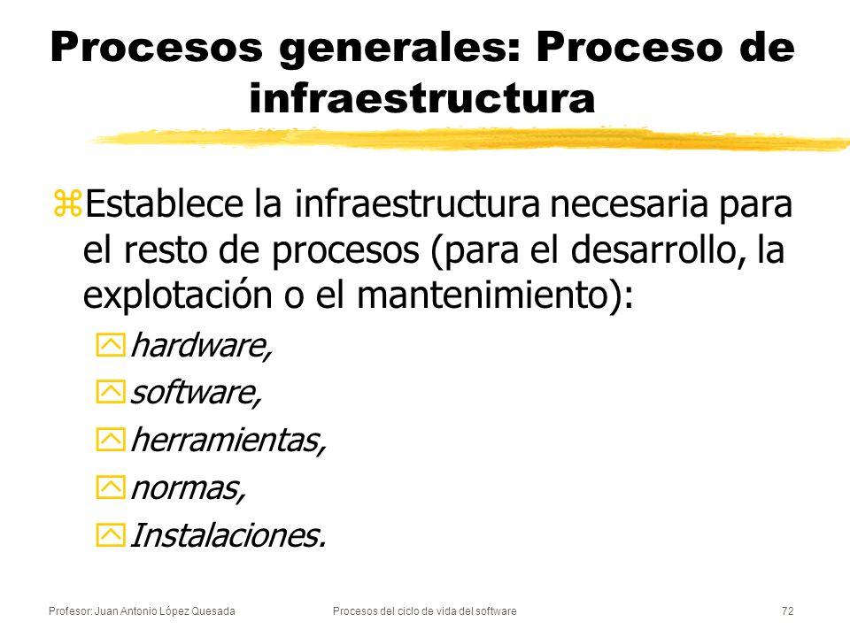 Profesor: Juan Antonio López QuesadaProcesos del ciclo de vida del software73 Procesos generales: Proceso de mejora zSirve para establecer, valorar, medir, controlar y mejorar los procesos del ciclo de vida del software.