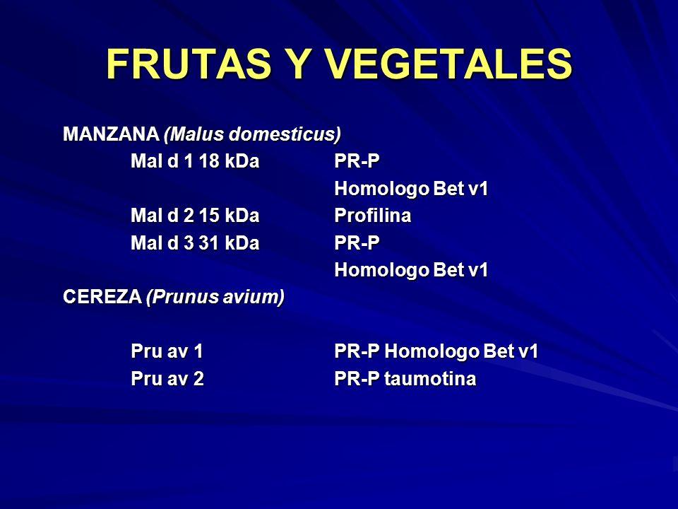 FRUTAS Y VEGETALES MANZANA (Malus domesticus) Mal d 118 kDaPR-P Homologo Bet v1 Mal d 215 kDaProfilina Mal d 331 kDaPR-P Homologo Bet v1 CEREZA (Prunu