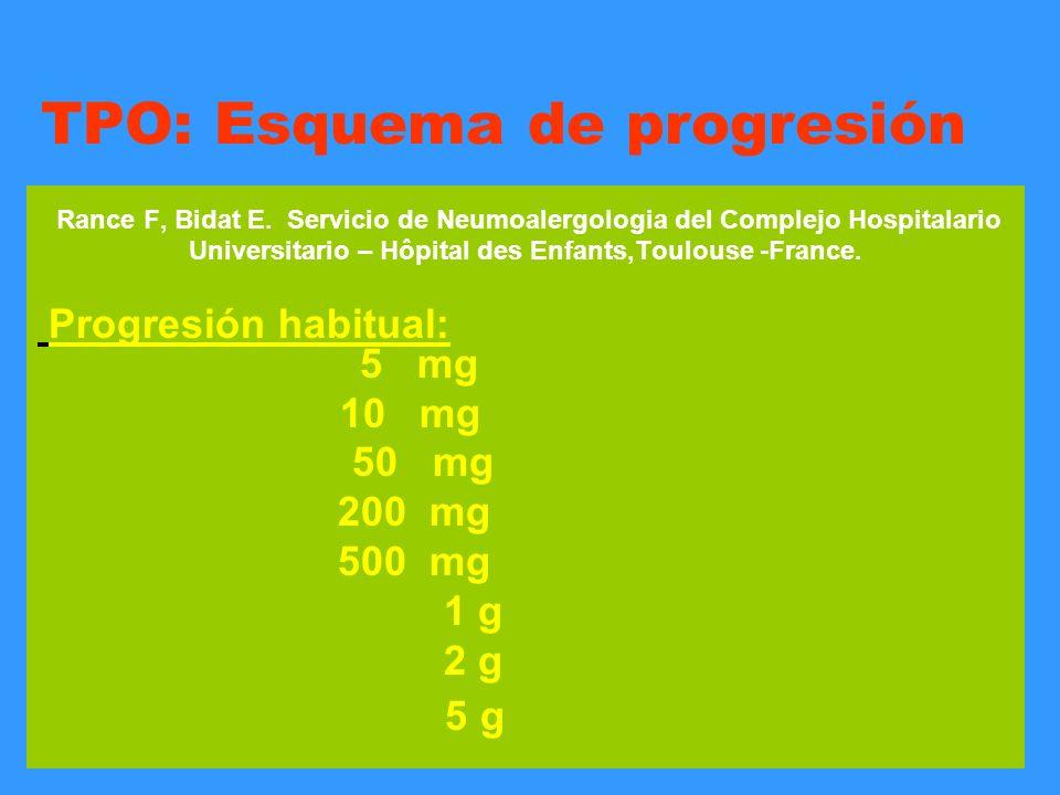 TPO: Esquema de progresión Rance F, Bidat E. Servicio de Neumoalergologia del Complejo Hospitalario Universitario – Hôpital des Enfants,Toulouse -Fran