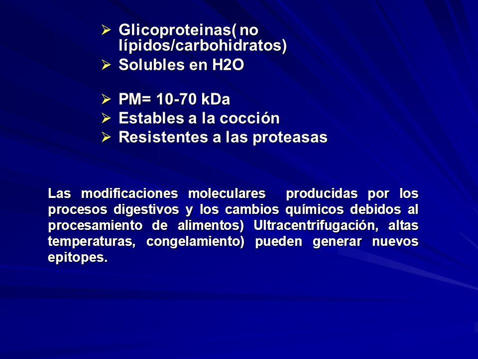 Las modificaciones moleculares producidas por los procesos digestivos y los cambios químicos debidos al procesamiento de alimentos) Ultracentrifugació