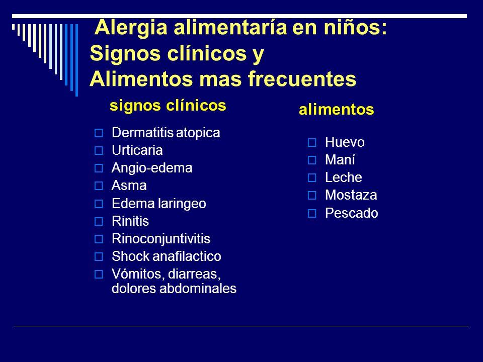 Alergia alimentaría en niños: Signos clínicos y Alimentos mas frecuentes Dermatitis atopica Urticaria Angio-edema Asma Edema laringeo Rinitis Rinoconj