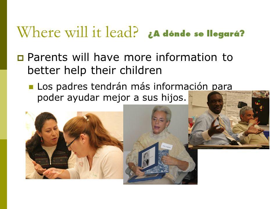 Parents will have more information to better help their children Los padres tendrán más información para poder ayudar mejor a sus hijos.