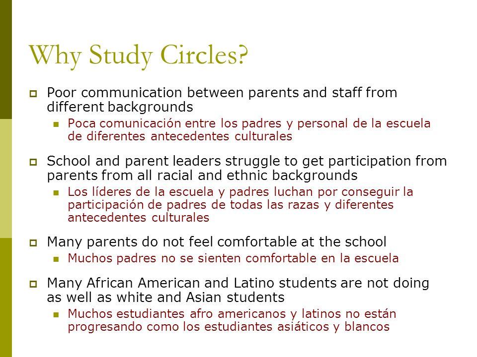 Why Study Circles.