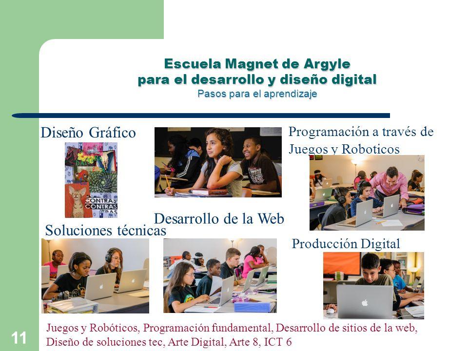 11 Escuela Magnet de Argyle para el desarrollo y diseño digital Pasos para el aprendizaje Diseño Gráfico Programación a través de Juegos y Roboticos Desarrollo de la Web Soluciones técnicas Producción Digital Juegos y Robóticos, Programación fundamental, Desarrollo de sitios de la web, Diseño de soluciones tec, Arte Digital, Arte 8, ICT 6