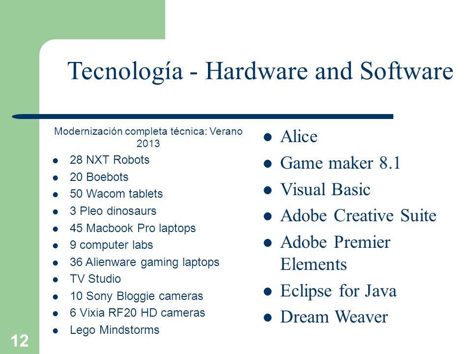 12 Tecnología - Hardware and Software Modernización completa técnica: Verano 2013 28 NXT Robots 20 Boebots 50 Wacom tablets 3 Pleo dinosaurs 45 Macboo