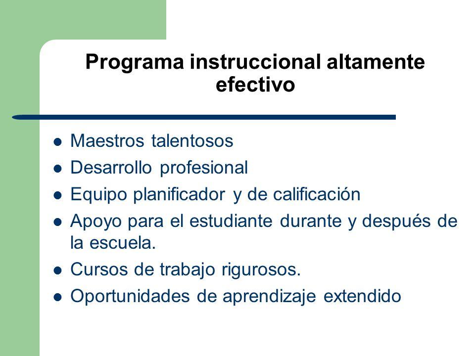 Programa instruccional altamente efectivo Maestros talentosos Desarrollo profesional Equipo planificador y de calificación Apoyo para el estudiante durante y después de la escuela.