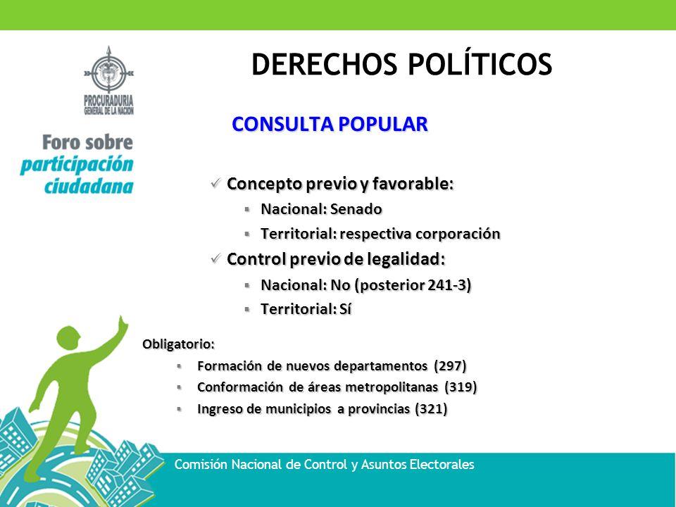 DERECHOS POLÍTICOS Comisión Nacional de Control y Asuntos Electorales CONSULTA POPULAR Concepto previo y favorable: Concepto previo y favorable: Nacio