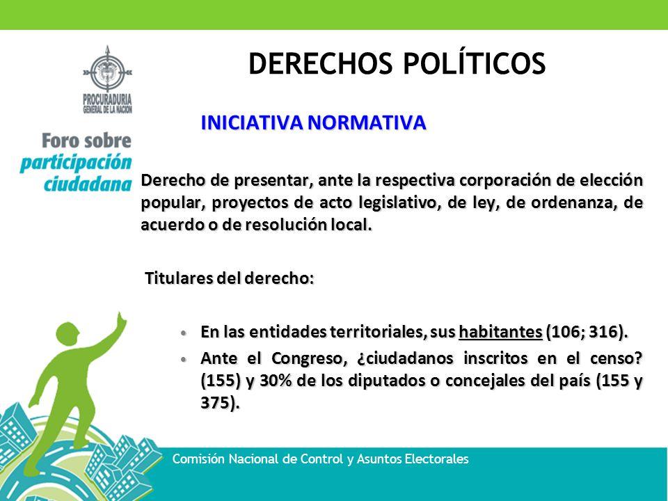 DERECHOS POLÍTICOS Comisión Nacional de Control y Asuntos Electorales INICIATIVA NORMATIVA Derecho de presentar, ante la respectiva corporación de ele