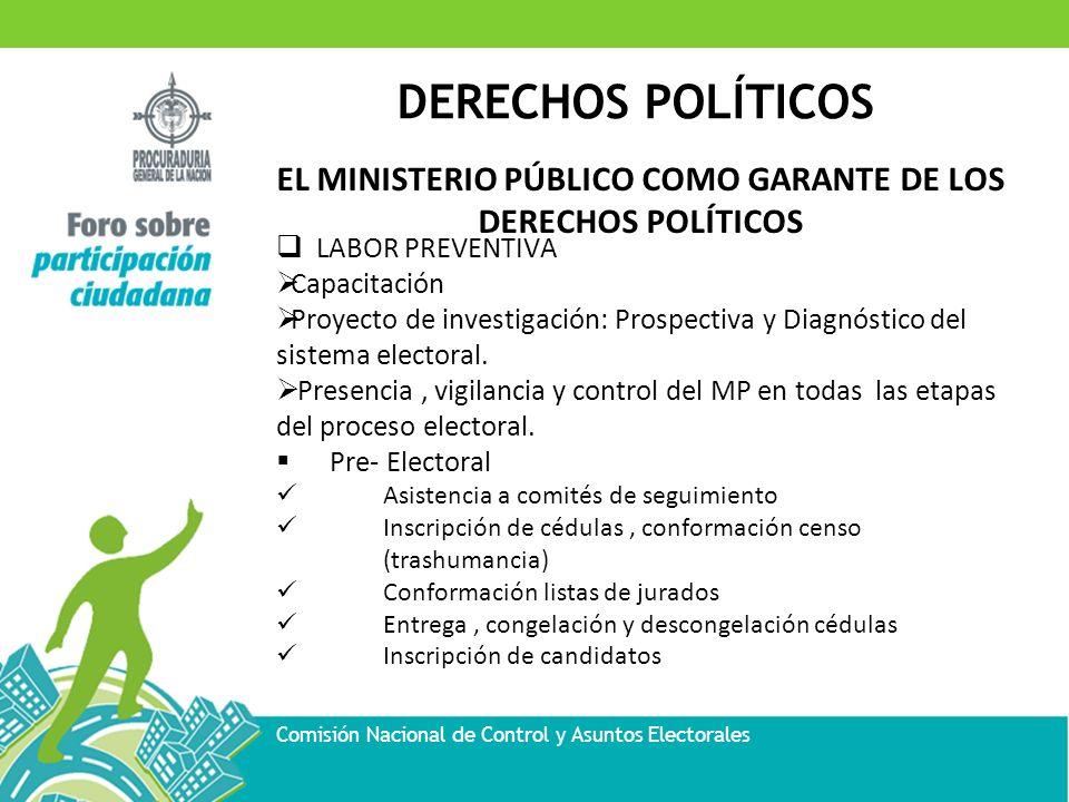 DERECHOS POLÍTICOS Comisión Nacional de Control y Asuntos Electorales EL MINISTERIO PÚBLICO COMO GARANTE DE LOS DERECHOS POLÍTICOS LABOR PREVENTIVA Ca