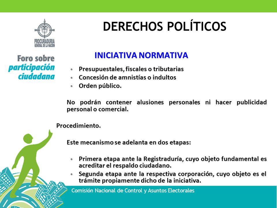 DERECHOS POLÍTICOS Comisión Nacional de Control y Asuntos Electorales INICIATIVA NORMATIVA Presupuestales, fiscales o tributarias Presupuestales, fisc