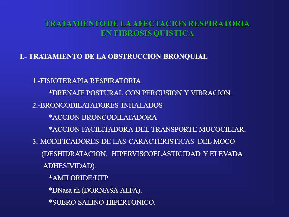 TRATAMIENTO DE LA AFECTACION RESPIRATORIA EN FIBROSIS QUISTICA I.- TRATAMIENTO DE LA OBSTRUCCION BRONQUIAL 1.-FISIOTERAPIA RESPIRATORIA *DRENAJE POSTU