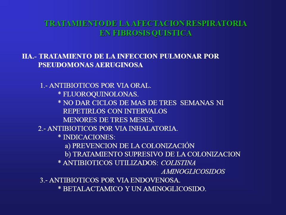 TRATAMIENTO DE LA AFECTACION RESPIRATORIA EN FIBROSIS QUISTICA IIA.- TRATAMIENTO DE LA INFECCION PULMONAR POR PSEUDOMONAS AERUGINOSA 1.- ANTIBIOTICOS