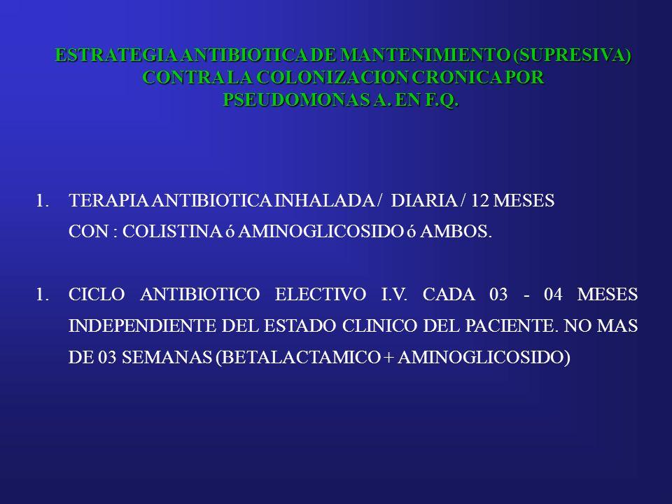 ESTRATEGIA ANTIBIOTICA DE MANTENIMIENTO (SUPRESIVA) CONTRA LA COLONIZACION CRONICA POR PSEUDOMONAS A. EN F.Q. 1.TERAPIA ANTIBIOTICA INHALADA / DIARIA