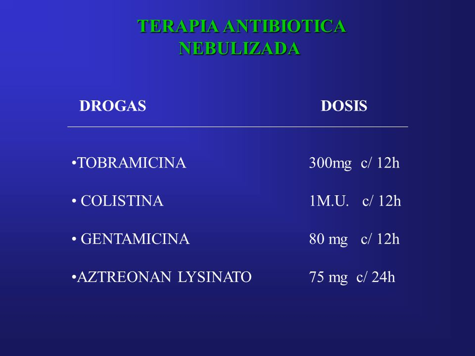 TERAPIA ANTIBIOTICA NEBULIZADA DROGAS DOSIS TOBRAMICINA300mg c/ 12h COLISTINA1M.U. c/ 12h GENTAMICINA80 mg c/ 12h AZTREONAN LYSINATO 75 mg c/ 24h