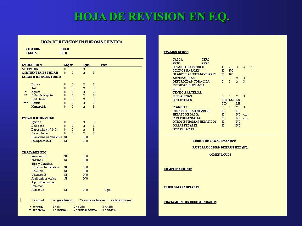 HOJA DE REVISION EN F.Q.
