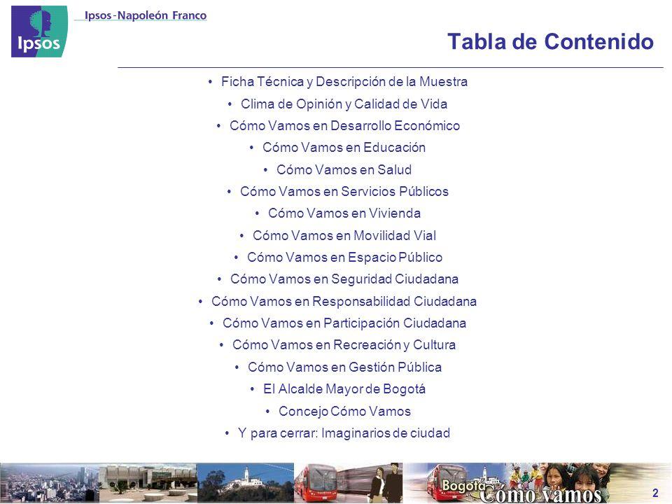 El Alcalde Mayor de Bogotá Resumen de indicadores del Alcalde Mayor por Zonas Zona Occidente Zona Sur Occidente Zona Centro Zona Chapinero Zona Norte Zona Sur-Oriente Favorable 76% Confianza 3.3 Gestión 3.3 Favorable73% Confianza3.3 Gestión3.4 Favorable63% Confianza3.0 Gestión3.1 Favorable58% Confianza2.9 Gestión3.0 Favorable54% Confianza3.0 Gestión3.1 Favorable66% Confianza3.2 Gestión3.0