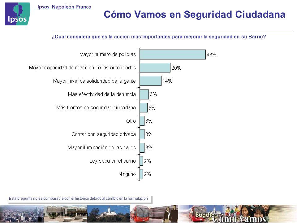 Cómo Vamos en Seguridad Ciudadana ¿Cuál considera que es la acción más importantes para mejorar la seguridad en su Barrio.