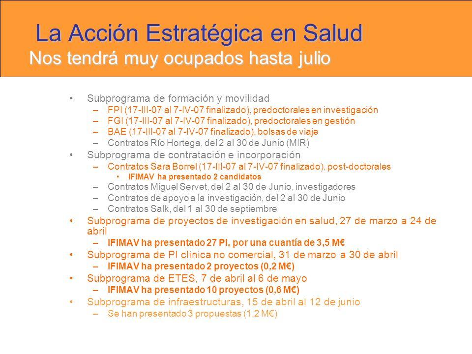 La Acción Estratégica en Salud Nos tendrá muy ocupados hasta julio La Acción Estratégica en Salud Nos tendrá muy ocupados hasta julio Subprograma de formación y movilidad –FPI (17-III-07 al 7-IV-07 finalizado), predoctorales en investigación –FGI (17-III-07 al 7-IV-07 finalizado), predoctorales en gestión –BAE (17-III-07 al 7-IV-07 finalizado), bolsas de viaje –Contratos Río Hortega, del 2 al 30 de Junio (MIR) Subprograma de contratación e incorporación –Contratos Sara Borrel (17-III-07 al 7-IV-07 finalizado), post-doctorales IFIMAV ha presentado 2 candidatos –Contratos Miguel Servet, del 2 al 30 de Junio, investigadores –Contratos de apoyo a la investigación, del 2 al 30 de Junio –Contratos Salk, del 1 al 30 de septiembre Subprograma de proyectos de investigación en salud, 27 de marzo a 24 de abril –IFIMAV ha presentado 27 PI, por una cuantía de 3,5 M Subprograma de PI clínica no comercial, 31 de marzo a 30 de abril –IFIMAV ha presentado 2 proyectos (0,2 M) Subprograma de ETES, 7 de abril al 6 de mayo –IFIMAV ha presentado 10 proyectos (0,6 M) Subprograma de infraestructuras, 15 de abril al 12 de junio –Se han presentado 3 propuestas (1,2 M)
