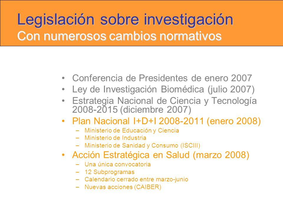 IFIMAV prosiguió con su programa Se realizó el proceso de vinculación Proceso de vinculación de grupos al IFIMAV (Junio 2007) –Evaluación externa (Julio-Noviembre) Comité Científico Externo IFIMAV Consultora Externa –Propuesta vinculación (Diciembre 2007) Comisión Dirección IFIMAV