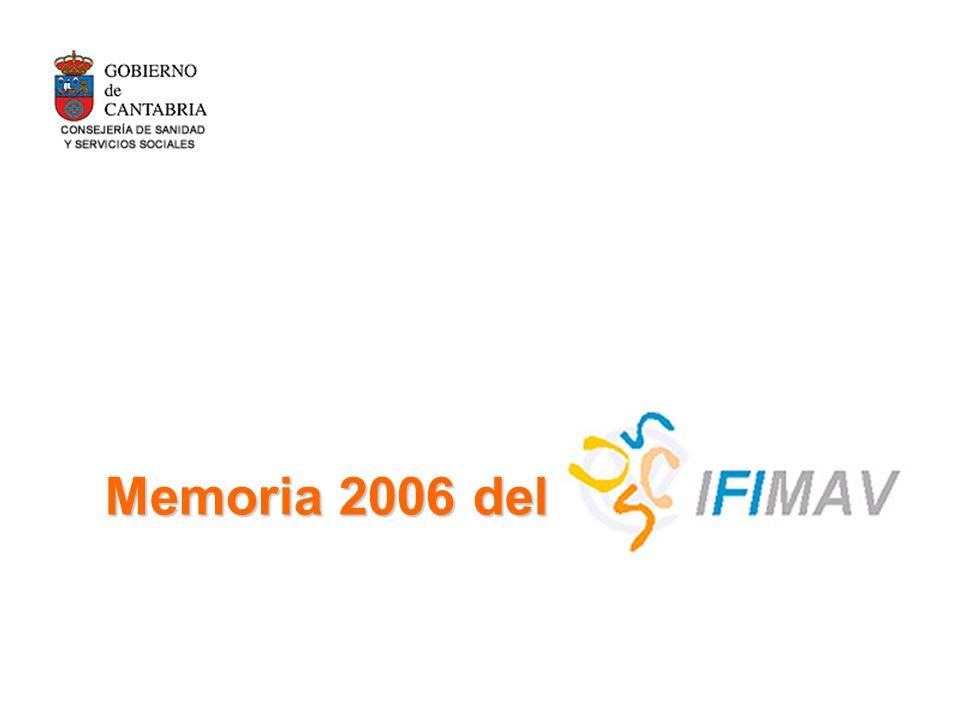 Memoria 2006 del IFIMAV-SCS