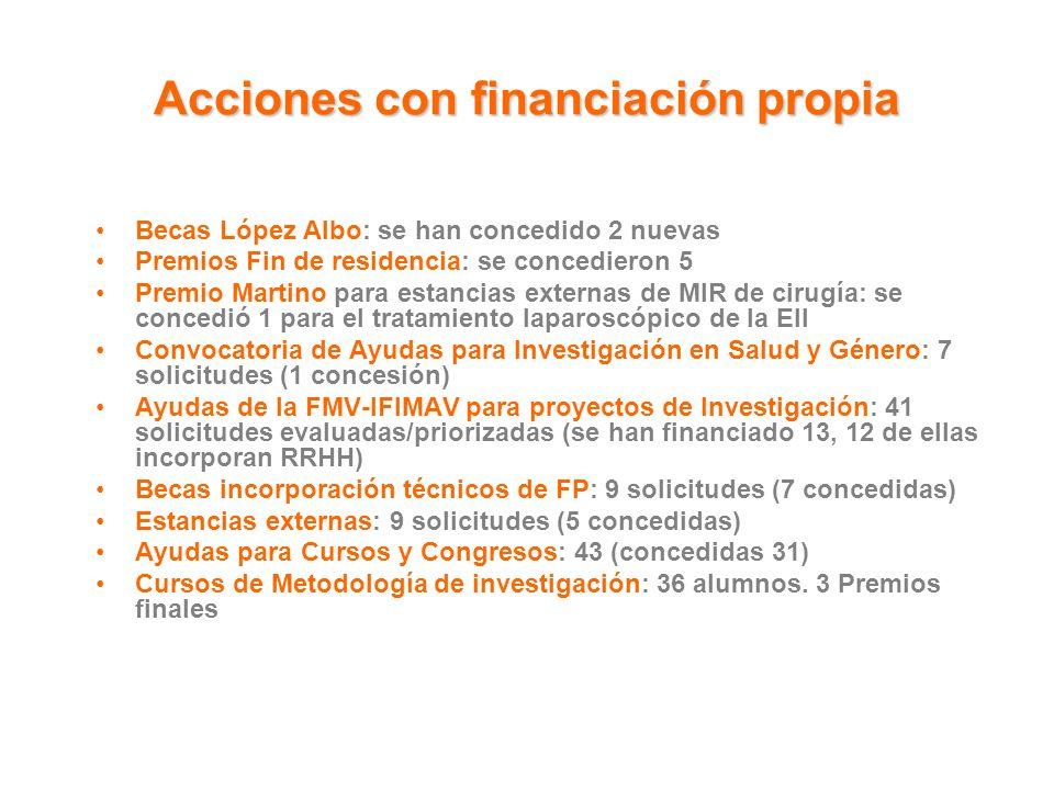 Acciones con financiación propia Becas López Albo: se han concedido 2 nuevas Premios Fin de residencia: se concedieron 5 Premio Martino para estancias externas de MIR de cirugía: se concedió 1 para el tratamiento laparoscópico de la EII Convocatoria de Ayudas para Investigación en Salud y Género: 7 solicitudes (1 concesión) Ayudas de la FMV-IFIMAV para proyectos de Investigación: 41 solicitudes evaluadas/priorizadas (se han financiado 13, 12 de ellas incorporan RRHH) Becas incorporación técnicos de FP: 9 solicitudes (7 concedidas) Estancias externas: 9 solicitudes (5 concedidas) Ayudas para Cursos y Congresos: 43 (concedidas 31) Cursos de Metodología de investigación: 36 alumnos.