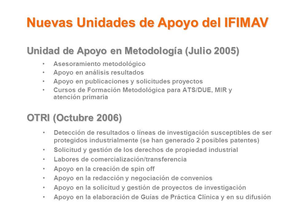 Unidad de Apoyo en Metodología (Julio 2005) Asesoramiento metodológico Apoyo en análisis resultados Apoyo en publicaciones y solicitudes proyectos Cur