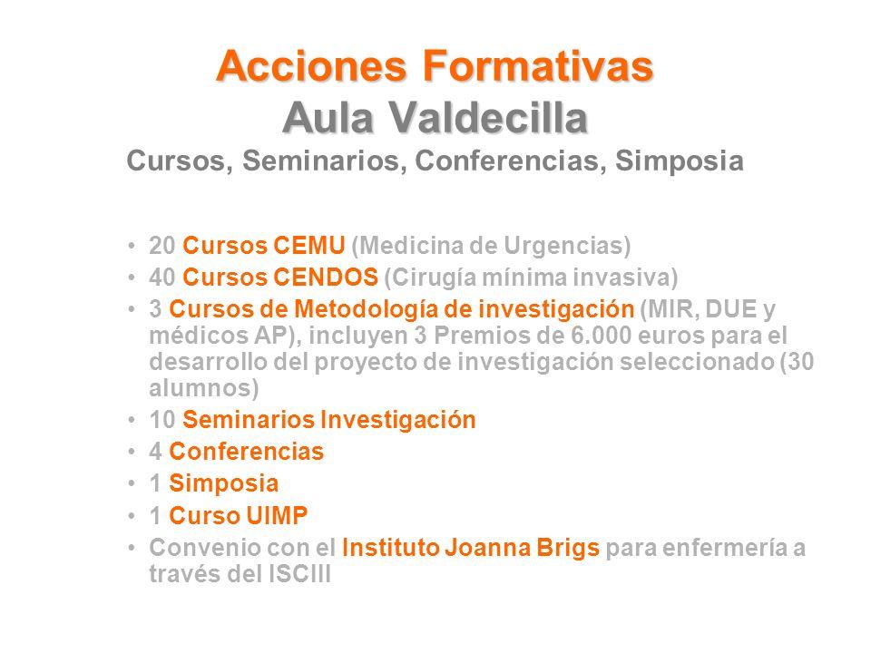 Acciones Formativas Aula Valdecilla Acciones Formativas Aula Valdecilla Cursos, Seminarios, Conferencias, Simposia 20 Cursos CEMU (Medicina de Urgencias) 40 Cursos CENDOS (Cirugía mínima invasiva) 3 Cursos de Metodología de investigación (MIR, DUE y médicos AP), incluyen 3 Premios de 6.000 euros para el desarrollo del proyecto de investigación seleccionado (30 alumnos) 10 Seminarios Investigación 4 Conferencias 1 Simposia 1 Curso UIMP Convenio con el Instituto Joanna Brigs para enfermería a través del ISCIII