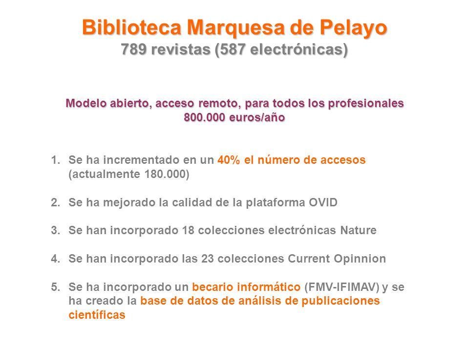 Biblioteca Marquesa de Pelayo 789 revistas (587 electrónicas) Modelo abierto, acceso remoto, para todos los profesionales 800.000 euros/año 1.Se ha incrementado en un 40% el número de accesos (actualmente 180.000) 2.Se ha mejorado la calidad de la plataforma OVID 3.Se han incorporado 18 colecciones electrónicas Nature 4.Se han incorporado las 23 colecciones Current Opinnion 5.Se ha incorporado un becario informático (FMV-IFIMAV) y se ha creado la base de datos de análisis de publicaciones científicas
