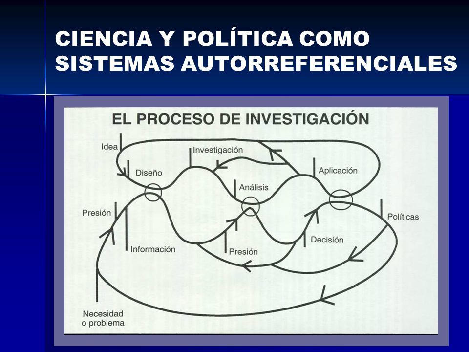 CIENCIA Y POLÍTICA COMO SISTEMAS AUTORREFERENCIALES