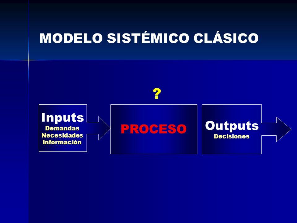 MODELO SISTÉMICO CLÁSICO PROCESO Inputs Demandas Necesidades Información Outputs Decisiones ?