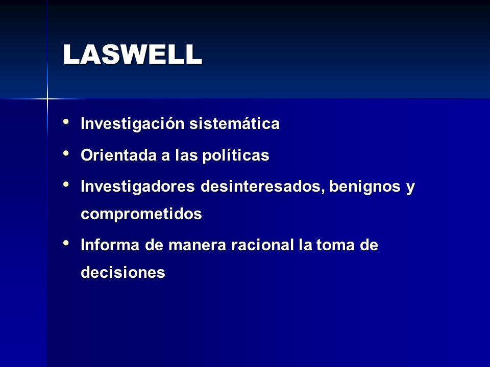 LASWELL Investigación sistemática Investigación sistemática Orientada a las políticas Orientada a las políticas Investigadores desinteresados, benigno