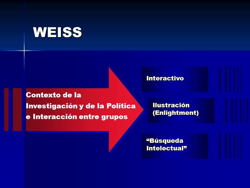 WEISS Interactivo Ilustración(Enlightment) Búsqueda Intelectual Contexto de la Investigación y de la Política e Interacción entre grupos