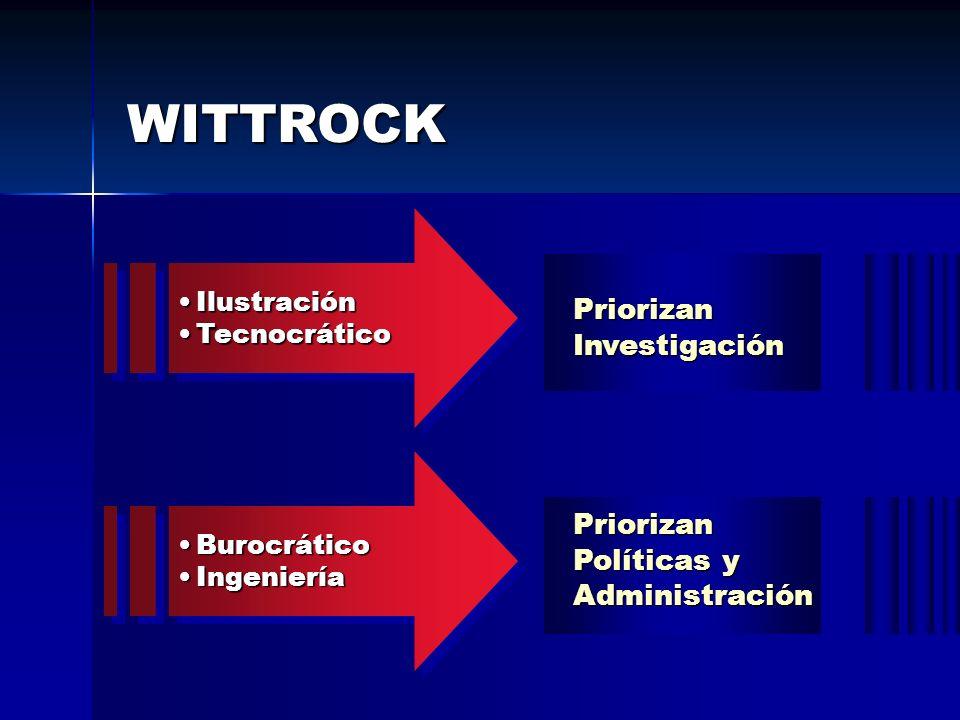 WITTROCK IlustraciónIlustración TecnocráticoTecnocrático IlustraciónIlustración TecnocráticoTecnocrático Priorizan Investigación BurocráticoBurocrátic