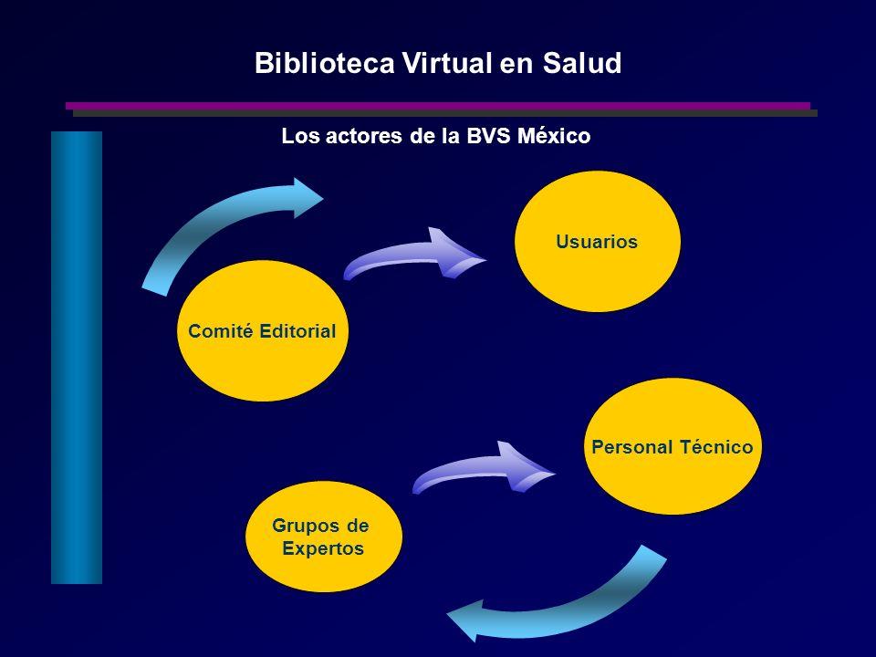 Comité Editorial Los actores de la BVS México Grupos de Expertos Personal Técnico Biblioteca Virtual en Salud Usuarios