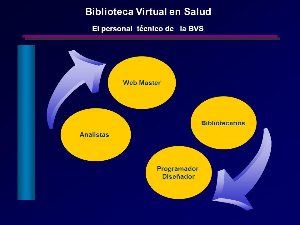 Web Master El personal técnico de la BVS Analistas Programador Diseñador Biblioteca Virtual en Salud Bibliotecarios