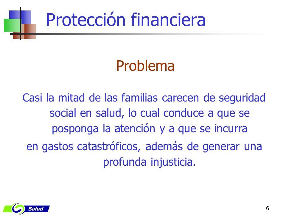 6 Protección financiera Problema Casi la mitad de las familias carecen de seguridad social en salud, lo cual conduce a que se posponga la atención y a