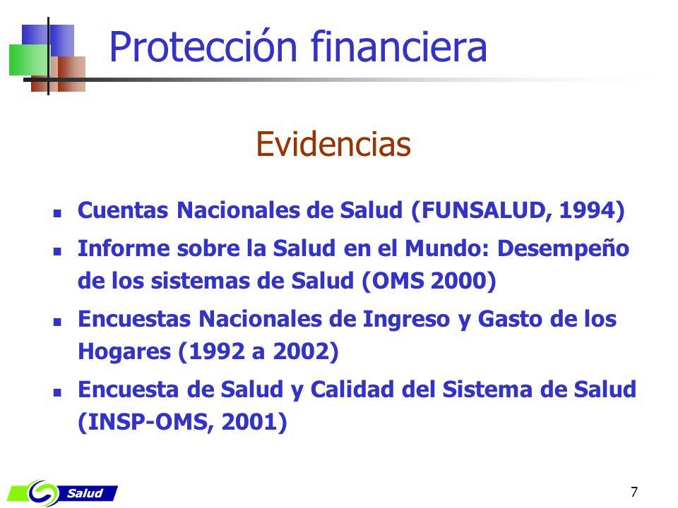 7 Protección financiera Cuentas Nacionales de Salud (FUNSALUD, 1994) Informe sobre la Salud en el Mundo: Desempeño de los sistemas de Salud (OMS 2000)