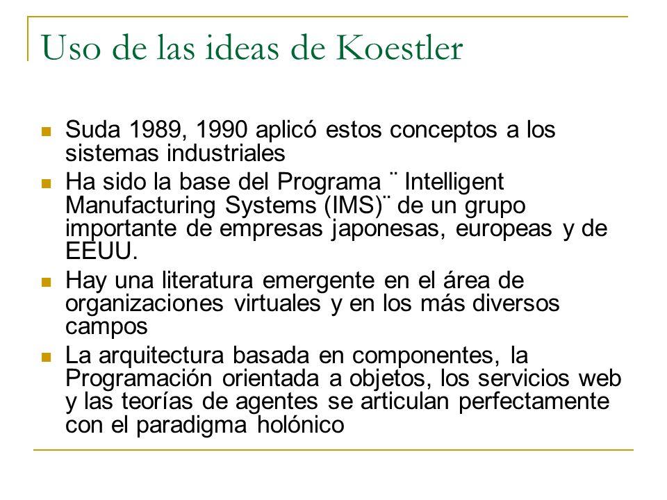 Uso de las ideas de Koestler Suda 1989, 1990 aplicó estos conceptos a los sistemas industriales Ha sido la base del Programa ¨ Intelligent Manufacturi