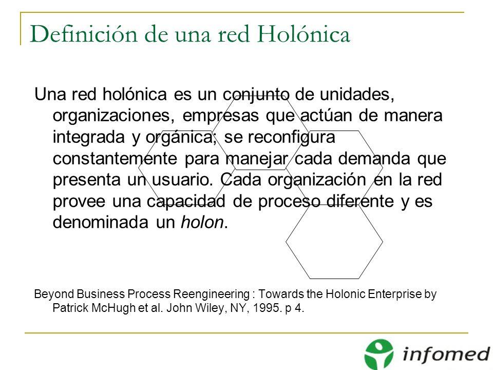 Definición de una red Holónica Una red holónica es un conjunto de unidades, organizaciones, empresas que actúan de manera integrada y orgánica; se rec