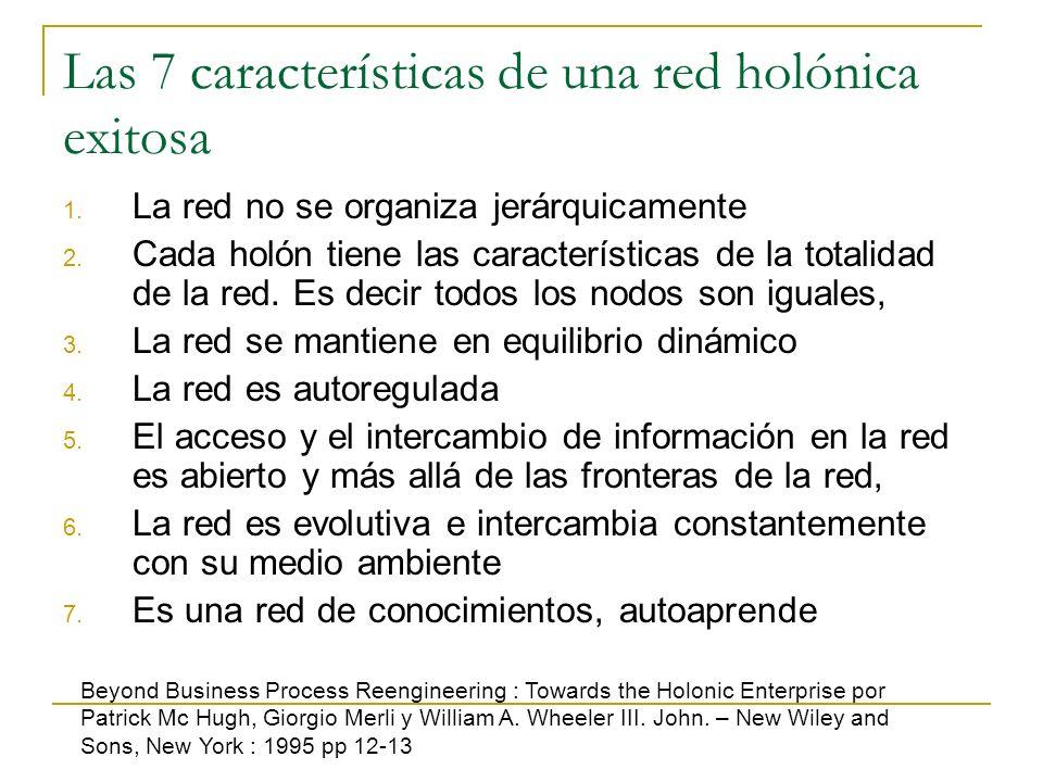 Las 7 características de una red holónica exitosa 1. La red no se organiza jerárquicamente 2. Cada holón tiene las características de la totalidad de