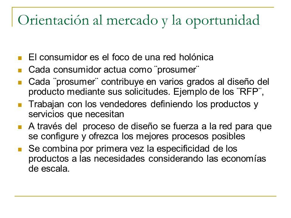 Orientación al mercado y la oportunidad El consumidor es el foco de una red holónica Cada consumidor actua como ¨prosumer¨ Cada ¨prosumer¨ contribuye
