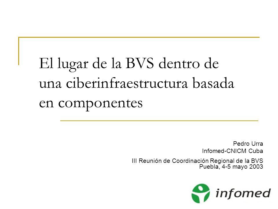 Pedro Urra Infomed-CNICM Cuba III Reunión de Coordinación Regional de la BVS Puebla, 4-5 mayo 2003 El lugar de la BVS dentro de una ciberinfraestructu