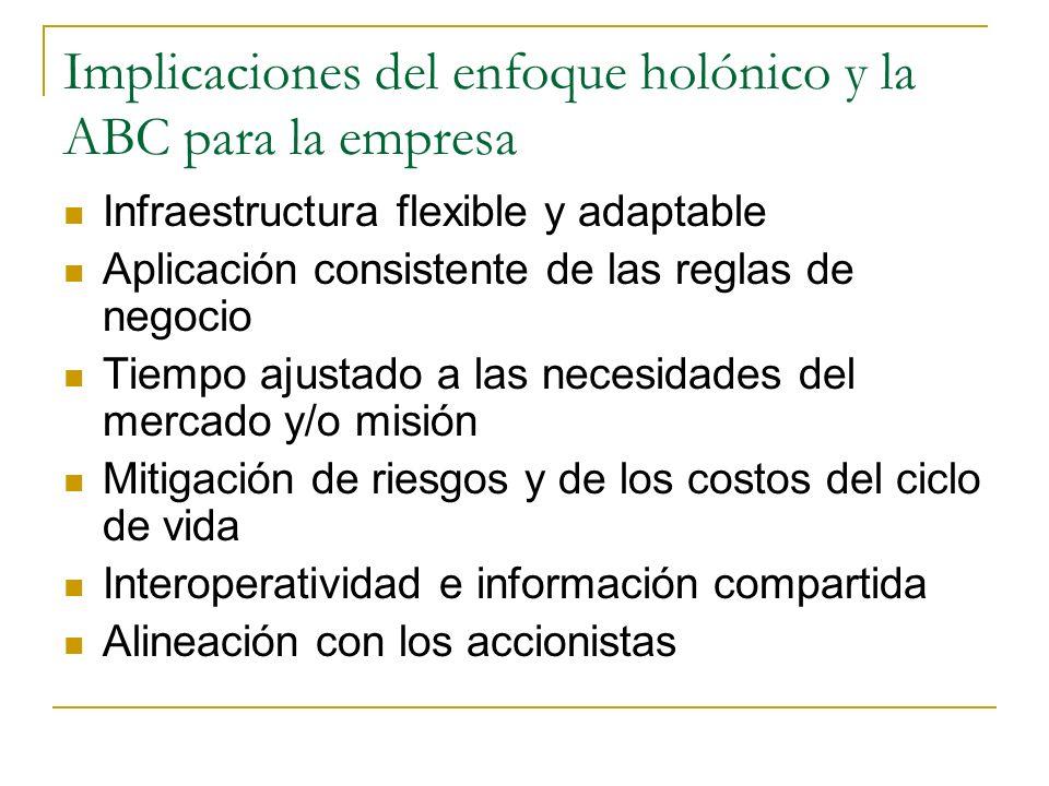 Implicaciones del enfoque holónico y la ABC para la empresa Infraestructura flexible y adaptable Aplicación consistente de las reglas de negocio Tiemp