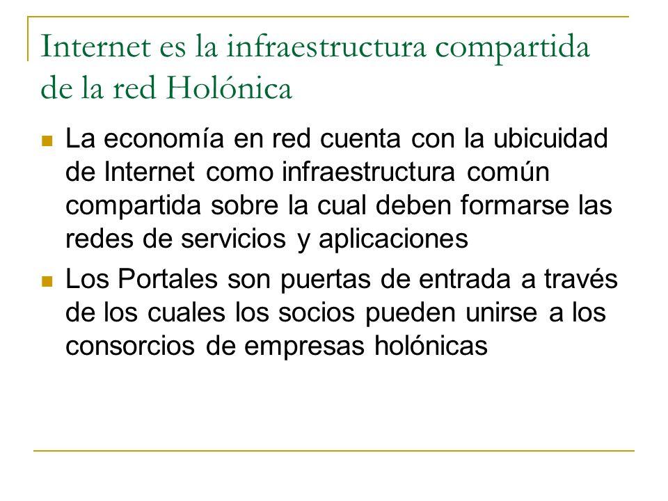 Internet es la infraestructura compartida de la red Holónica La economía en red cuenta con la ubicuidad de Internet como infraestructura común compart