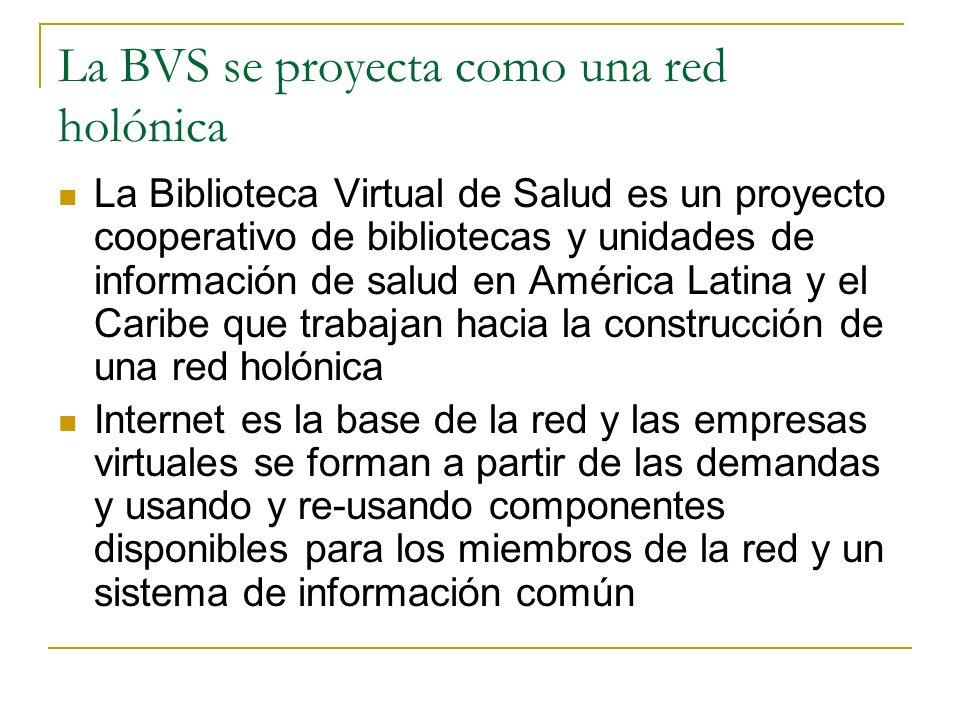 La BVS se proyecta como una red holónica La Biblioteca Virtual de Salud es un proyecto cooperativo de bibliotecas y unidades de información de salud e