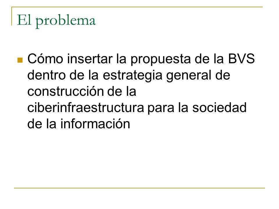 El problema Cómo insertar la propuesta de la BVS dentro de la estrategia general de construcción de la ciberinfraestructura para la sociedad de la inf