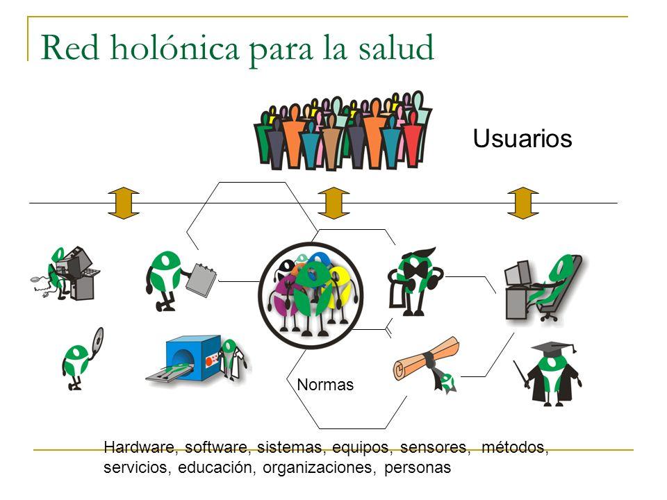 Red holónica para la salud Hardware, software, sistemas, equipos, sensores, métodos, servicios, educación, organizaciones, personas Usuarios Normas